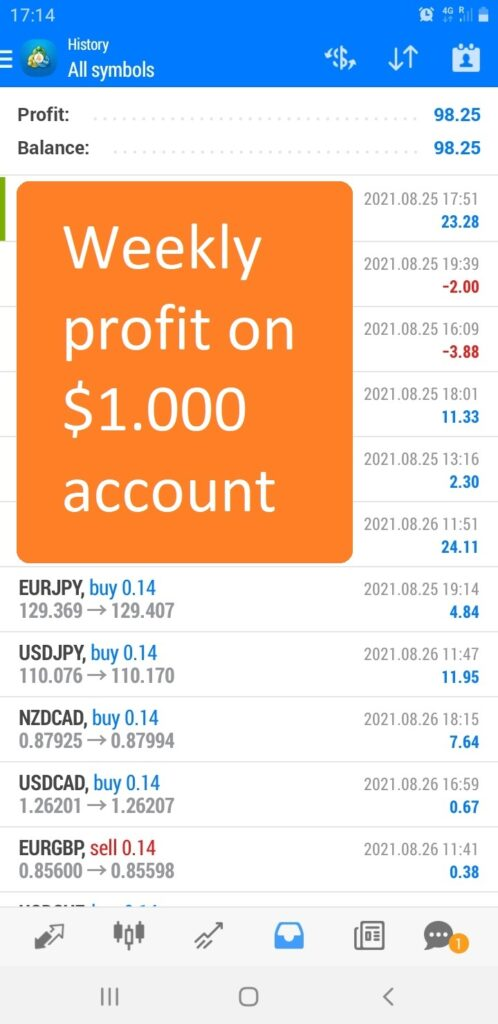 forex account management, forex, forex trading, forex signals, make money, how to make money